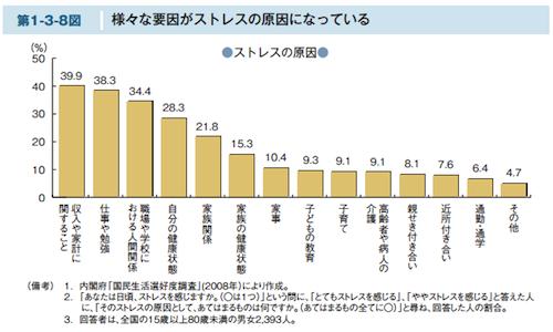 www5.cao.go.jp seikatsu whitepaper h20 10_pdf 01_honpen pdf 08sh_0103_03.pdf (1)