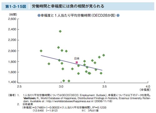 www5.cao.go.jp seikatsu whitepaper h20 10_pdf 01_honpen pdf 08sh_0103_04.pdf