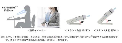 プラズマクラスターイオン発生機 モバイルタイプを発売・詳細|ニュースリリース:シャープ