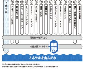 hitorigurashi-bennri200